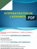 7-Syst de LHypophyse
