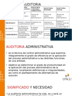Auditoria Adminis.examen 2