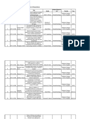 List of Dissertations (Subjectwise) | Anesthesia | Gujarat