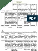 Planificacion y guia NT2 semana 7 2016.pdf