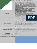 Estructuras para un Diseño Accesible