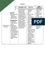Drug Study_Hyoscine Butylbromide IV