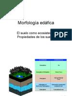 Tema 4. Morfología Edáfica.