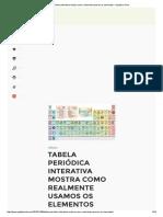 Tabela Periódica Interativa Mostra Como Realmente Usamos Os Elementos – Update or Die!