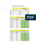 Profil Tekanan Dan Daya Kompresor (Maret 2014)