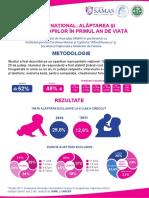Infografic Studiu SAMAS Alaptare 2016