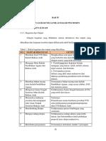 laporan aktualisasi nilai-nilai dasar ANEKA asn profesi dosen 2016_07_BAB IV, DAN V