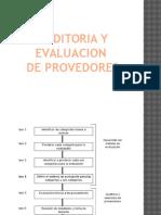 Auditoria y Evaluación de Proveedores.docx
