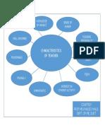 Characteristics of Teacher 2
