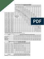 Perde_Carga_2.pdf