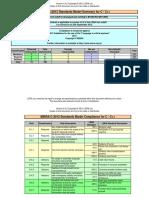 Misra c 2012 Compliance