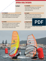 Alpi Windsurf