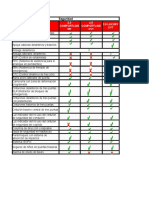 Equipo de seguridad Tiggo 5.pdf