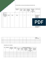 Contoh Form Monitoring Pelaksanaan Kegiatan Ukm