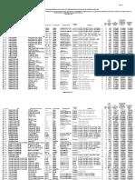 Lista Medicamente Compensate Si Gratuite Valabila Din 01-01-2013
