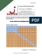 6-max starting hand charts v3.pdf