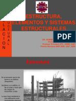 Estructuras, elmentos y sistemas estructurales