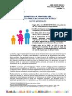 familia2016_0.pdf
