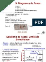 Diagramas de Fases Metálicas