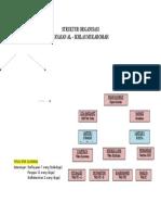 AIM - Struktur Organisasi 24 11 2016