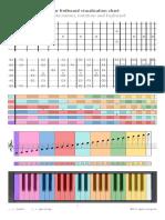Guitar fretboard visualisation.pdf