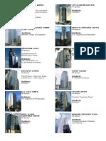 Pasig Skyscrapers