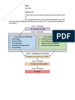 ITIL Certification Schema