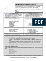 Fme Accounting Terminology Checklist