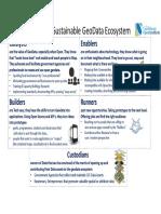 Open GeoData Ecosystem - Comunity Tourism