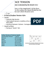 SURFACE TENSION lecture note.pdf
