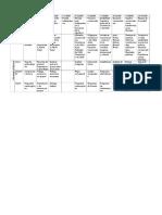 Dosificación didactica2