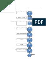 Diágrama de Proceso Algodón Lino Yute y Abacá
