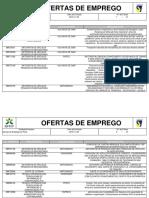 Serviços de Emprego Do Grande Porto- Ofertas Ativas a 25 11 16