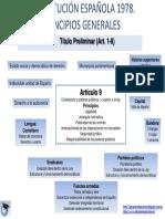2.PrincipiosGenerales.pdf