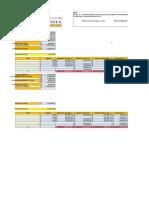 Financiamiento y Analisis de p.u