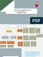Derecho objetivo y subjetivo.ppsx