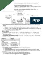 Producción I - Resumen Final y Completo, SAM y Libro