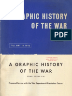 WWII Campaign Charts & Maps