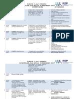 Plan de Clases 2015 Segundo Semestre Medicina