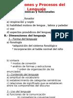 Dimensiones y Procesos Del Lenguaje