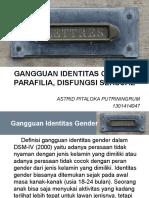 Identitas Gender