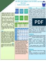 244172444 Practica 4 Farmacologia Cardiovascular en Un Sistema Simulado Pptx