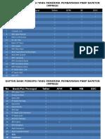 Daftar_bank_PNBP_Bapeten.pdf