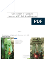 Comparison of Hydraulic Hammer With Belt Drop Hammer