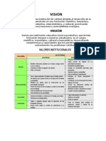 VISIÓN, MISIÓN VALORES CARTEL DE PROBLEMAS Y SITUACIONES SIGNIFICATIVAS.docx