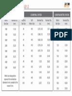 REBAR_SIZE_CONVERSION_TABLE.pdf