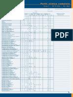 Grupo 2 - 50-70 años - Esc. Baja.pdf