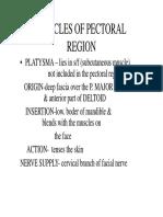 UL Pectoral Region