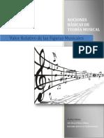 Valor Relativo de Las Figuras Musicales