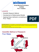 Scientific Method of Research